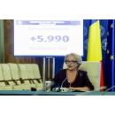 Declarații de presă susținute de premierul Viorica Dăncilă, referitoare la prima rectificare bugetară a anului(...)